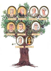 albero_genealogico_tipo