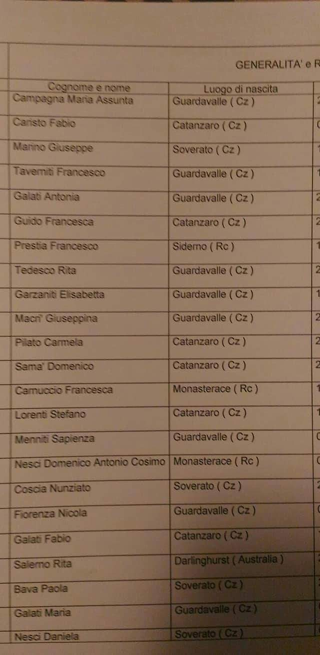Guardavalle cz elenco degli scrutatori sorteggiati per for Elenco dei deputati