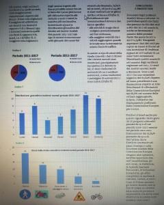 """Messina. L'incidentalità e la sicurezza stradale nel comune peloritano, oggetto di un articolo sulla rivista dell'ACI """"Onda Verde""""."""