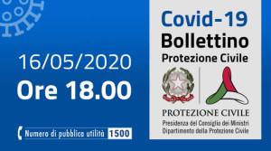 Covid-19, i casi in Italia 16 maggio ore 18